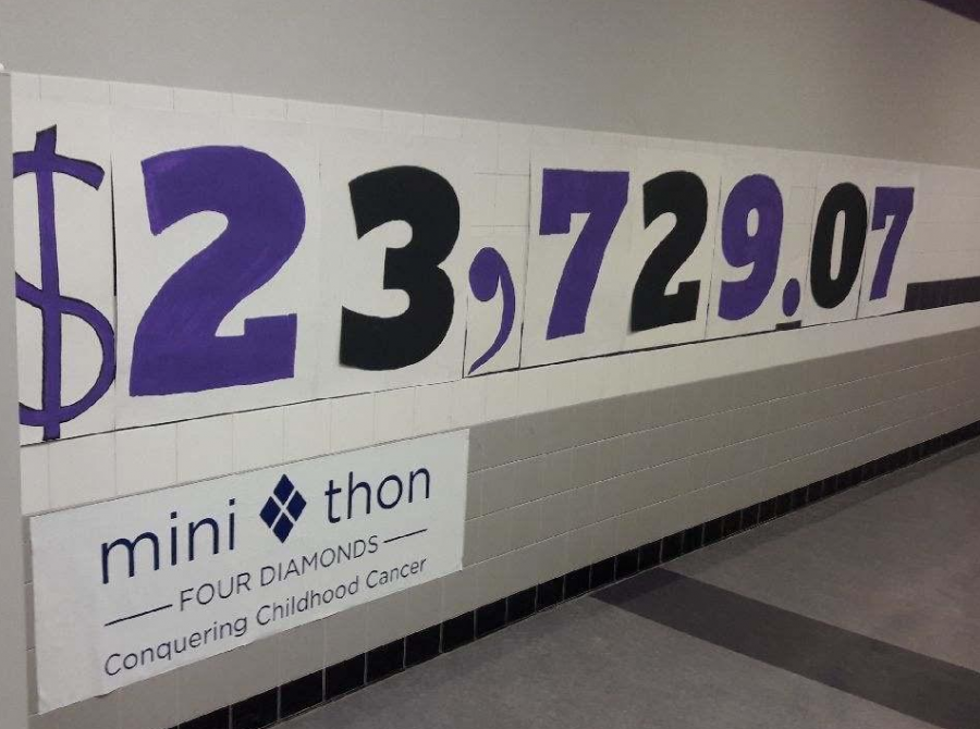 Mini-THON surpassed their $20,000 goal raising a total of $23,729.07.